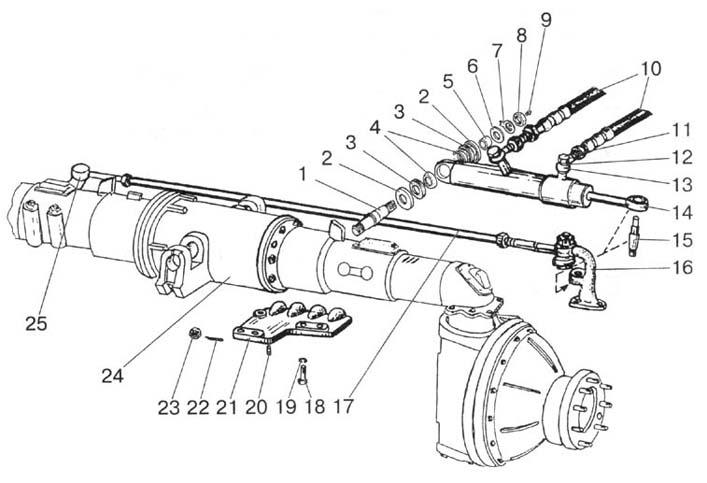 Гидрообъемное рулевое управление МТЗ (ГОРУ) - АгроСтройТехник